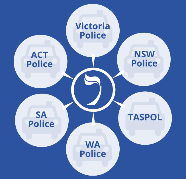 Police Grade Breathalysers Austrlalia